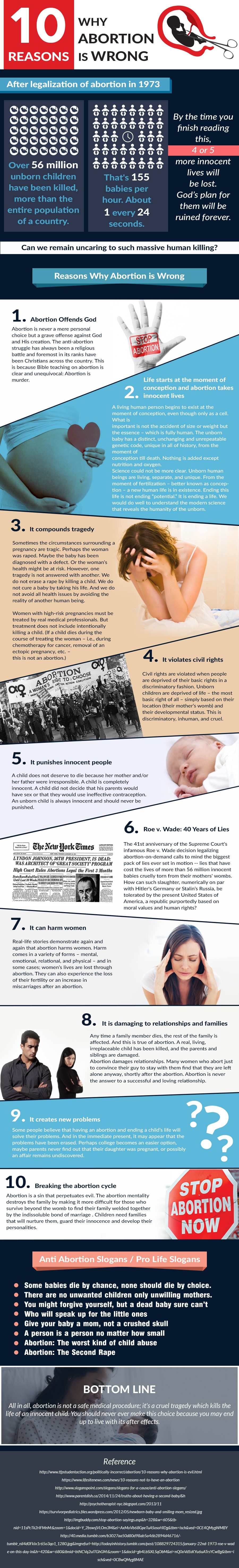 10-Reasons-Why-Abortion-is-wrong